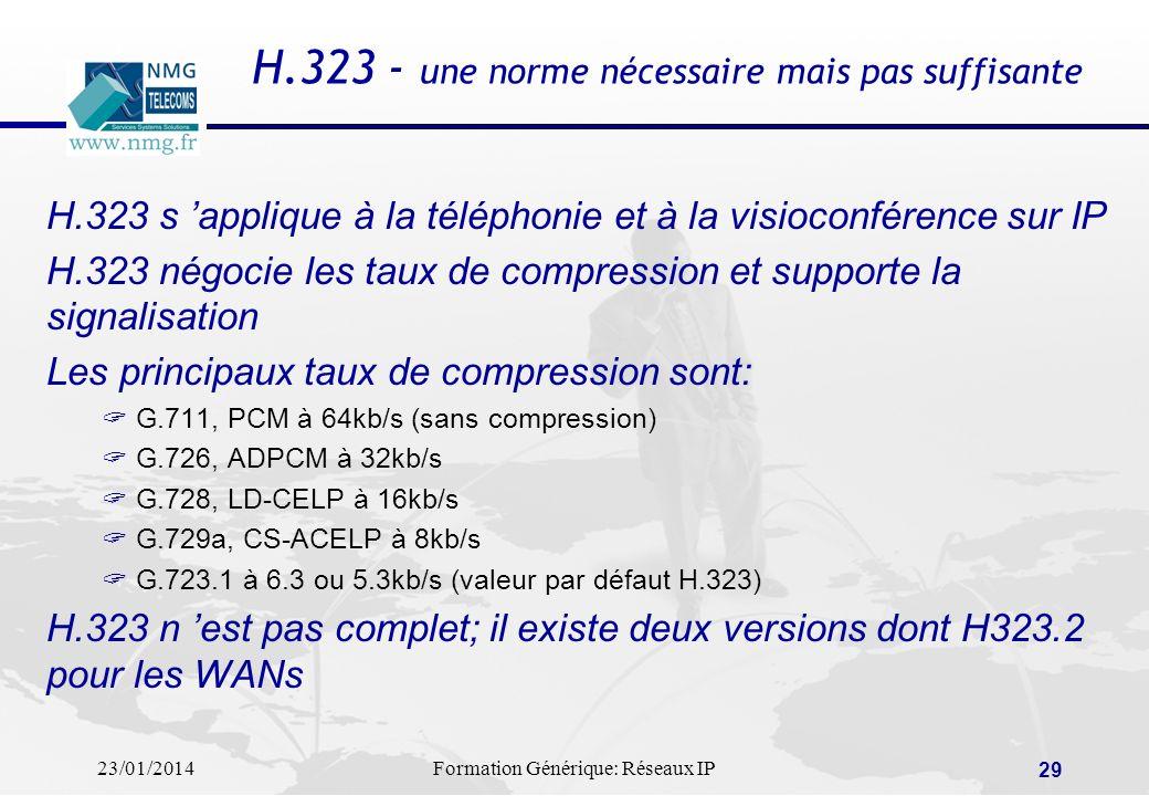 H.323 - une norme nécessaire mais pas suffisante