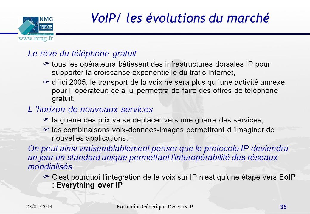 VoIP/ les évolutions du marché