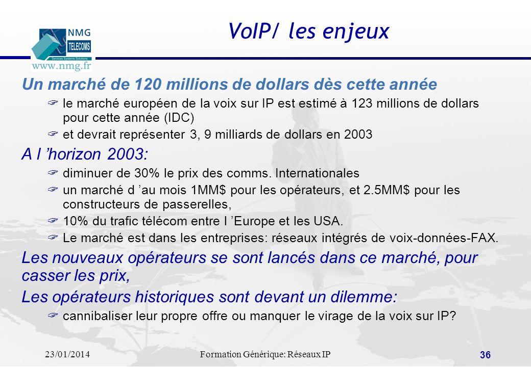 VoIP/ les enjeux Un marché de 120 millions de dollars dès cette année