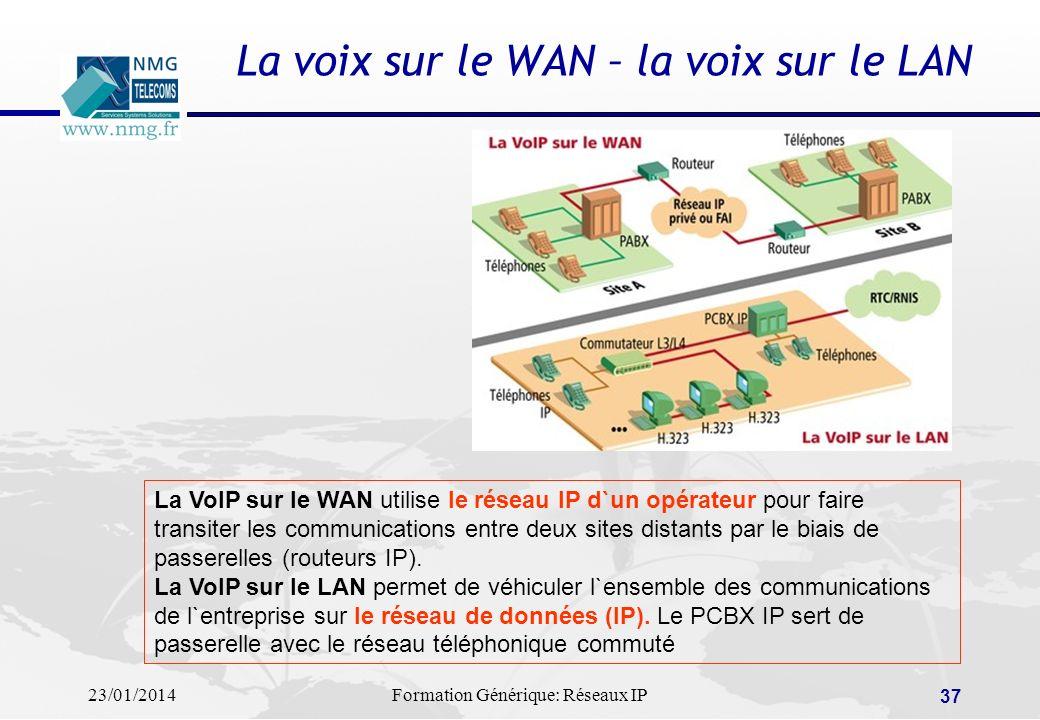 La voix sur le WAN – la voix sur le LAN