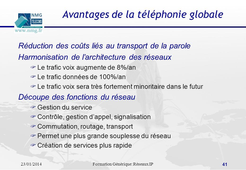 Avantages de la téléphonie globale