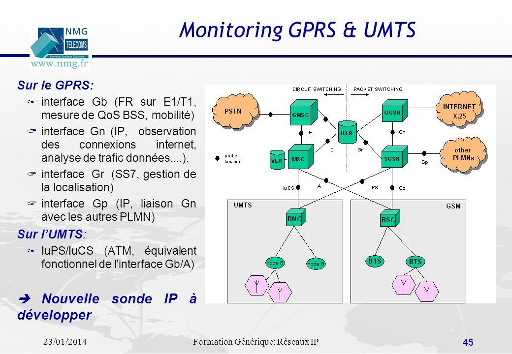 Monitoring GPRS & UMTS Sur le GPRS: Sur l'UMTS: