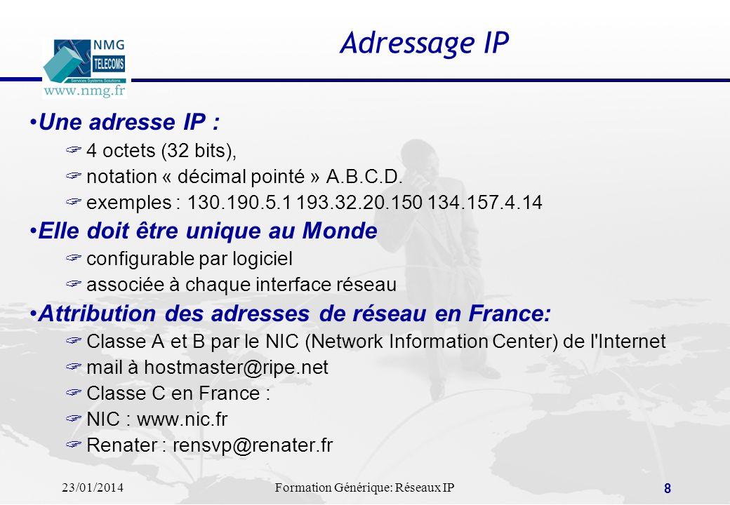 Adressage IP Une adresse IP : Elle doit être unique au Monde