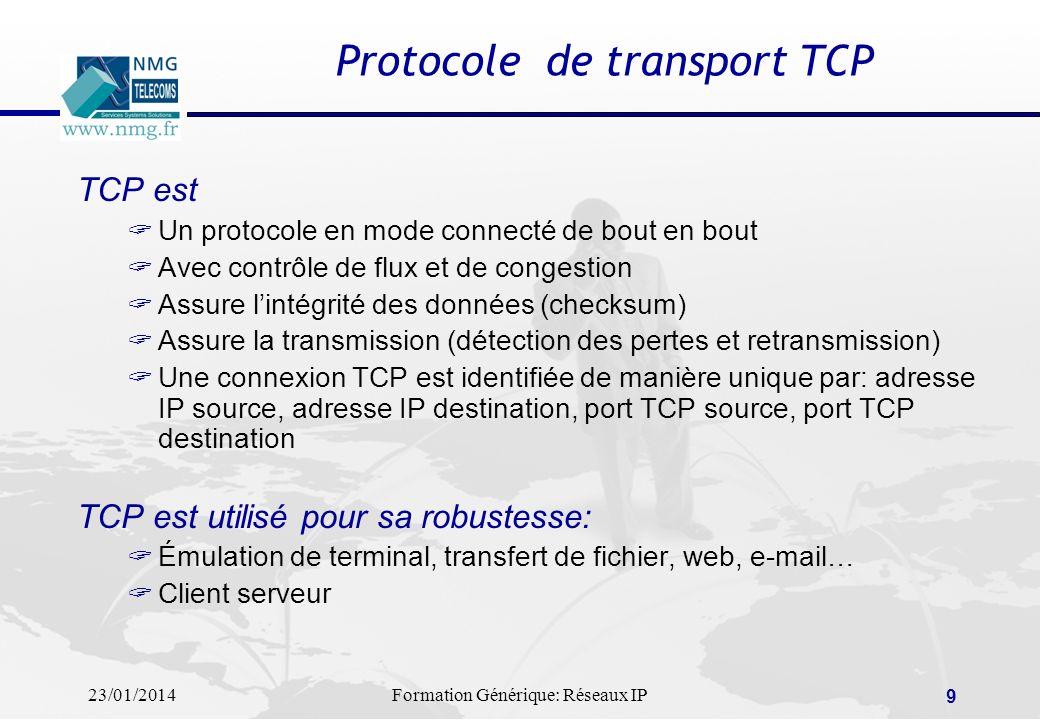 Protocole de transport TCP