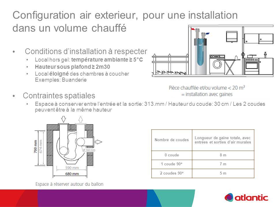 Configuration air exterieur, pour une installation dans un volume chauffé