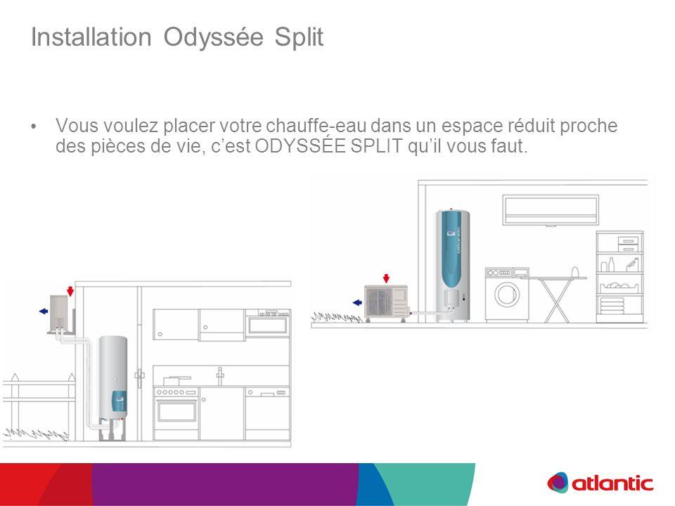 Installation Odyssée Split