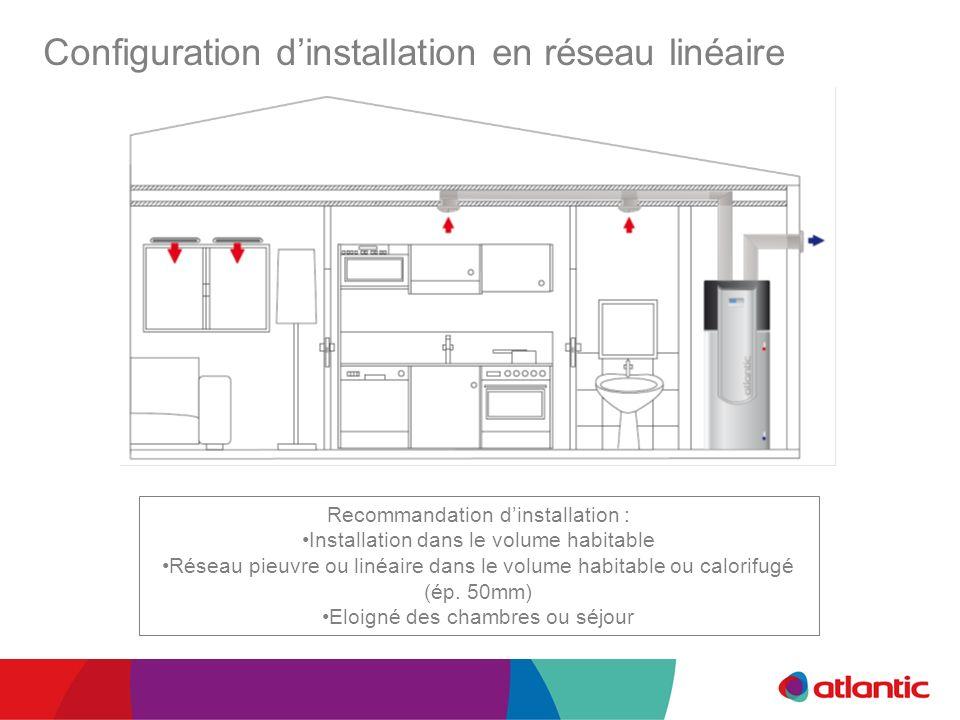 Configuration d'installation en réseau linéaire