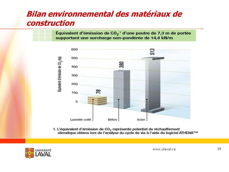 Bilan environnemental des matériaux de construction