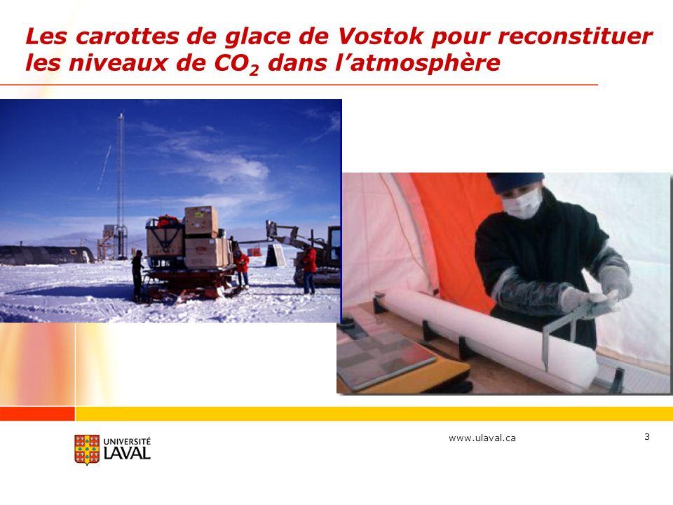 Les carottes de glace de Vostok pour reconstituer les niveaux de CO2 dans l'atmosphère