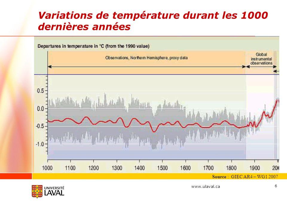 Variations de température durant les 1000 dernières années