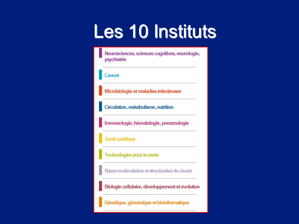 Les 10 Instituts
