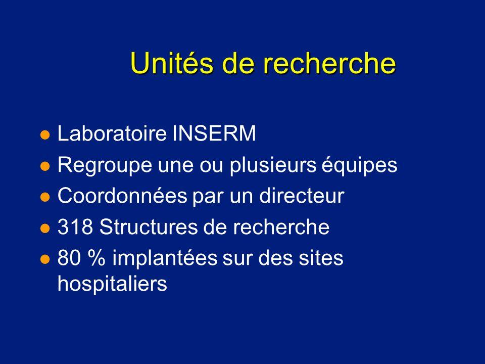 Unités de recherche Laboratoire INSERM