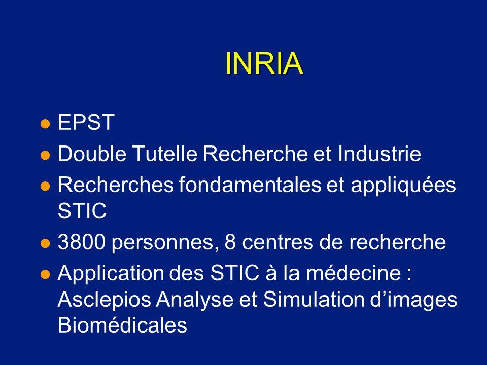 INRIA EPST Double Tutelle Recherche et Industrie