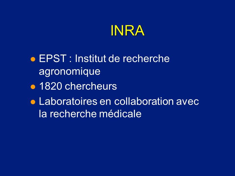 INRA EPST : Institut de recherche agronomique 1820 chercheurs