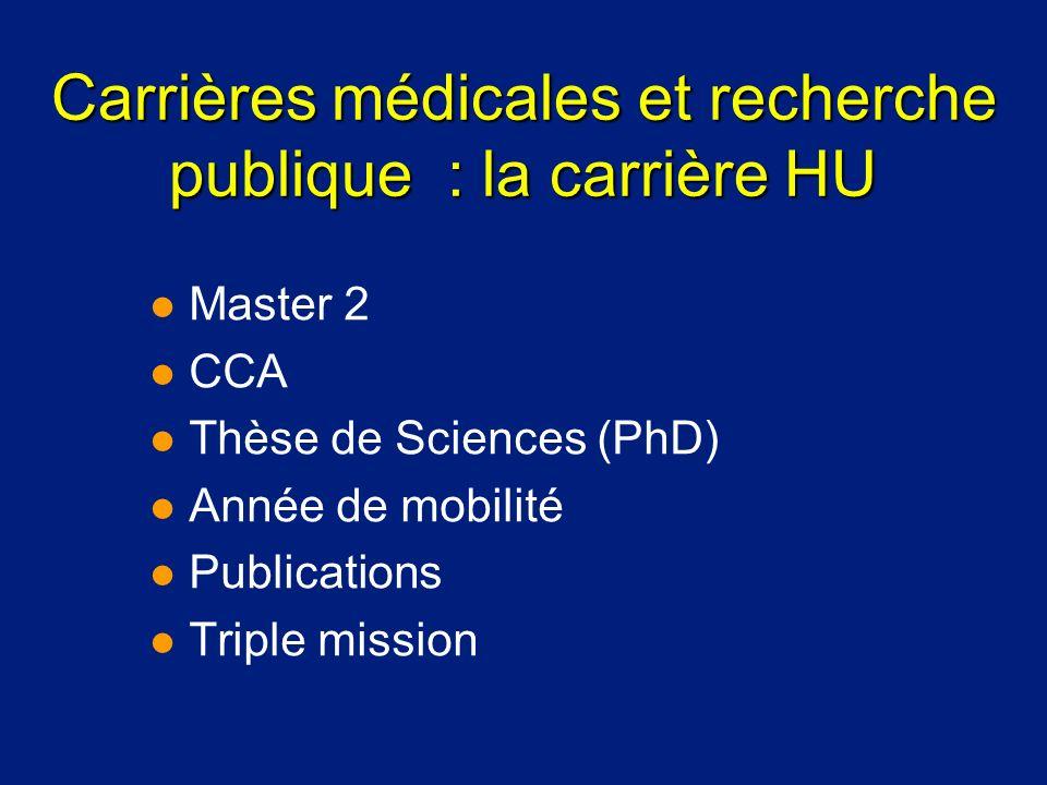 Carrières médicales et recherche publique : la carrière HU