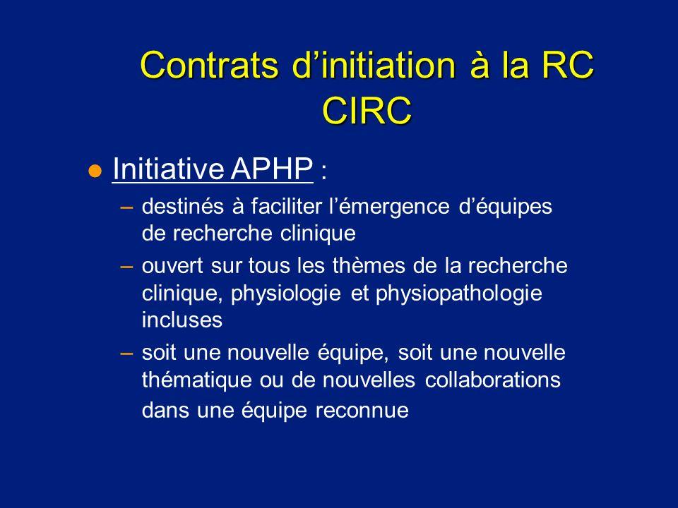 Contrats d'initiation à la RC CIRC