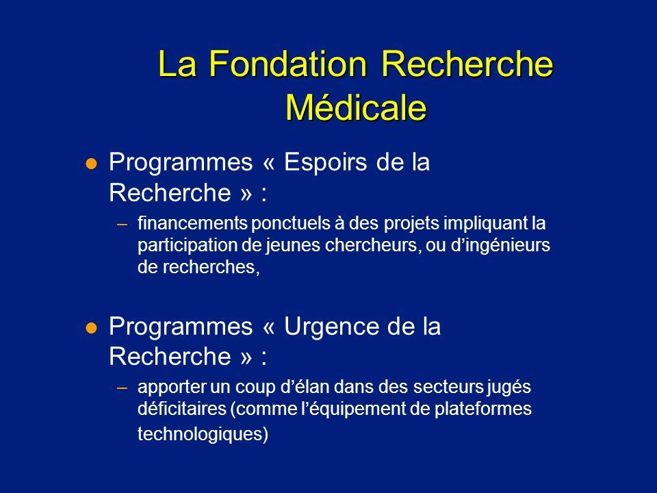 La Fondation Recherche Médicale