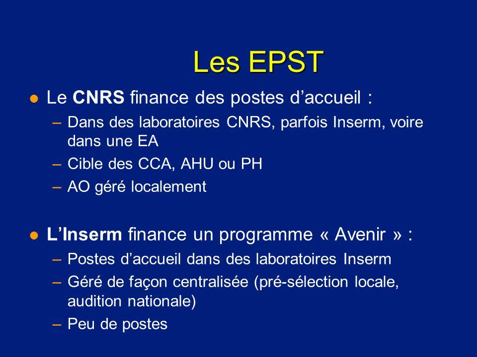 Les EPST Le CNRS finance des postes d'accueil :