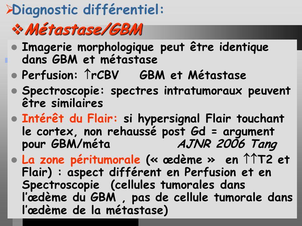 Métastase/GBM Diagnostic différentiel: