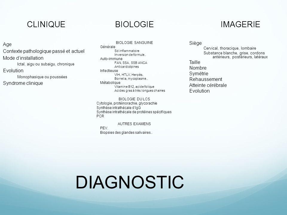 DIAGNOSTIC CLINIQUE BIOLOGIE IMAGERIE Age