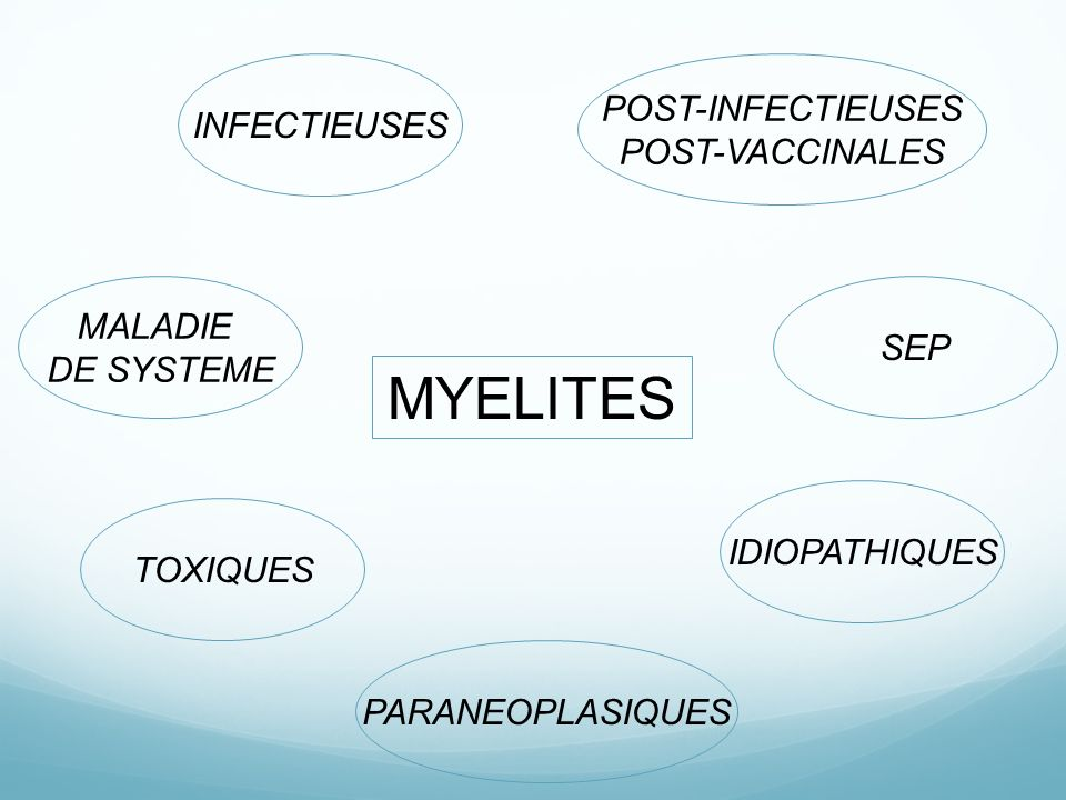 MYELITES POST-INFECTIEUSES INFECTIEUSES POST-VACCINALES MALADIE SEP