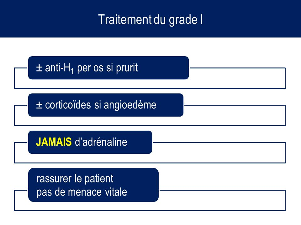 Traitement du grade I ± anti-H1 per os si prurit
