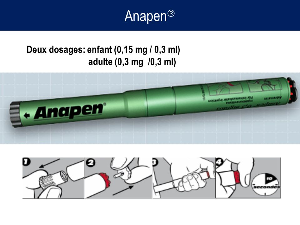 Anapen adulte (0,3 mg /0,3 ml)