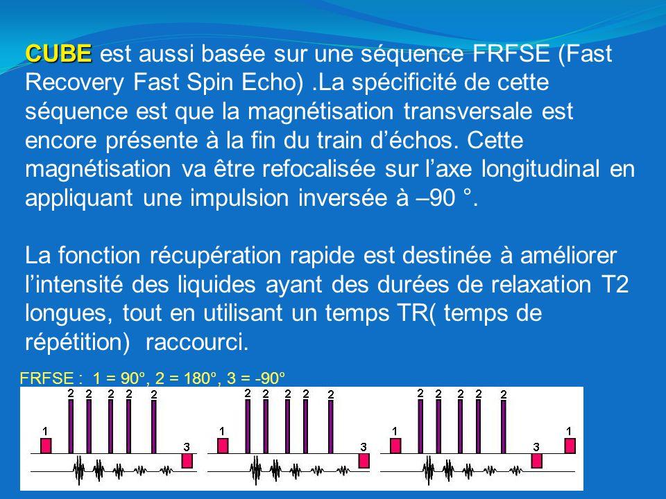 CUBE est aussi basée sur une séquence FRFSE (Fast Recovery Fast Spin Echo) .La spécificité de cette séquence est que la magnétisation transversale est encore présente à la fin du train d'échos. Cette magnétisation va être refocalisée sur l'axe longitudinal en appliquant une impulsion inversée à –90 °.