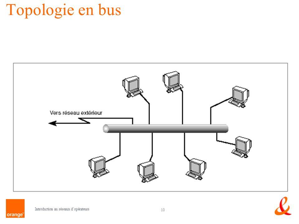 Topologie en bus Introduction au réseaux d'opérateurs