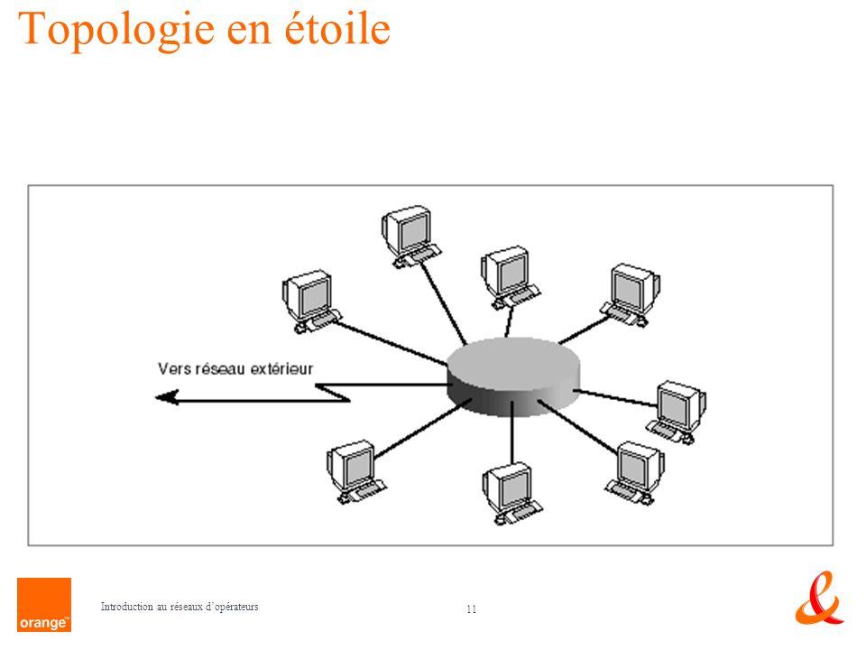 Topologie en étoile Introduction au réseaux d'opérateurs