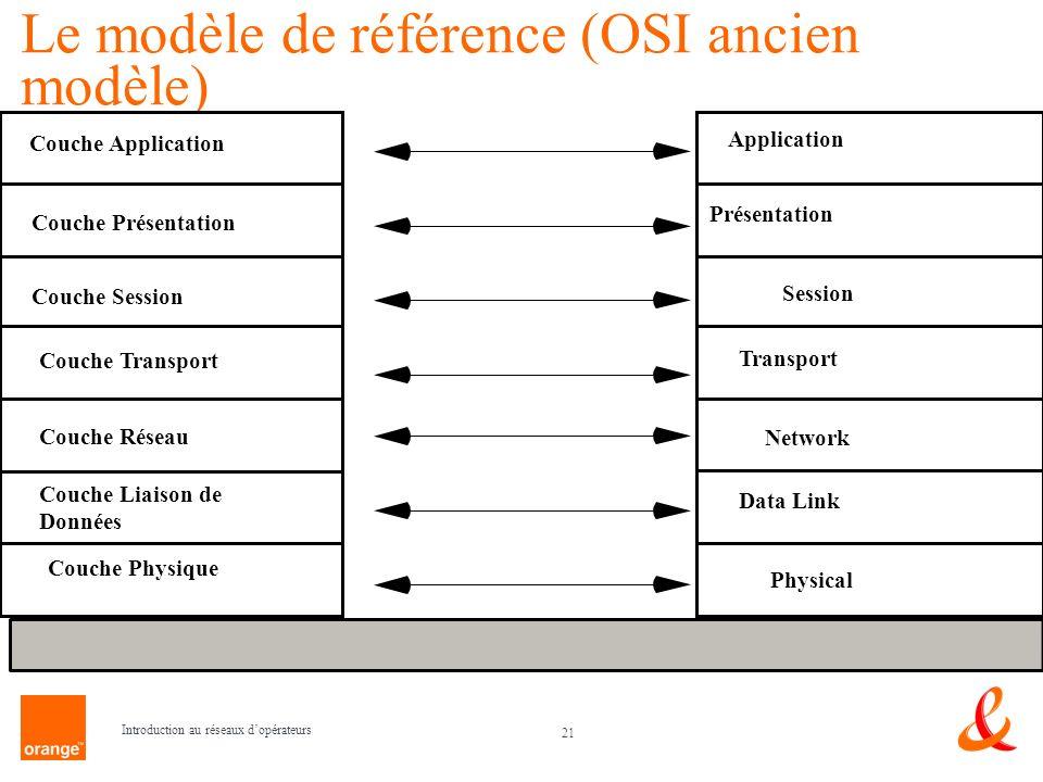Le modèle de référence (OSI ancien modèle)