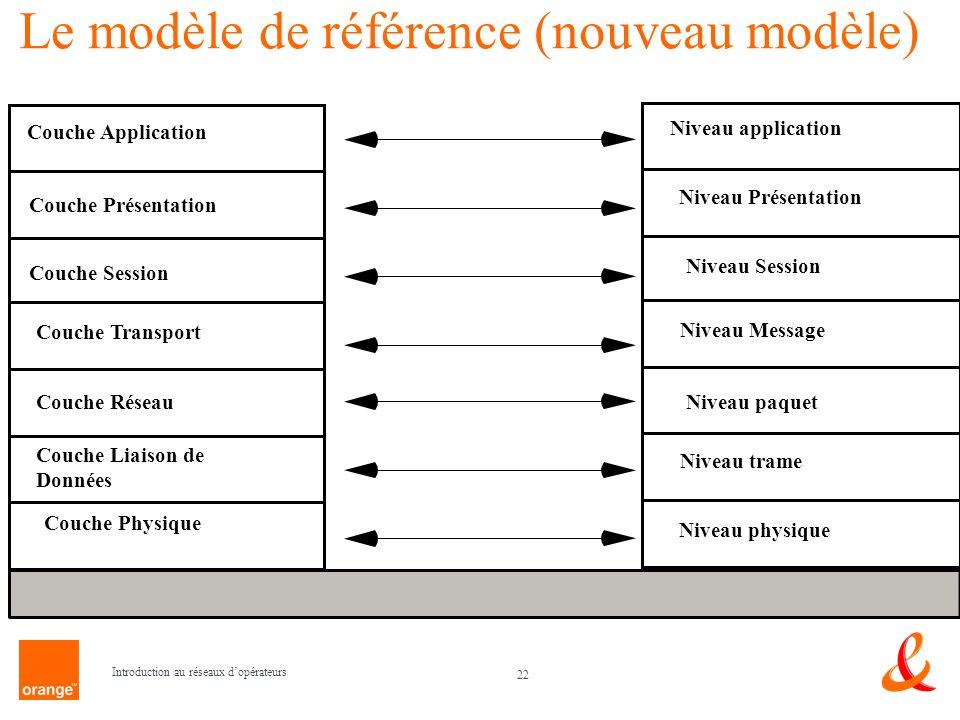 Le modèle de référence (nouveau modèle)
