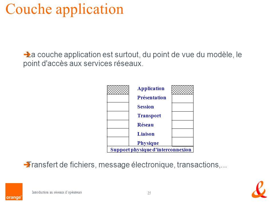 Couche application La couche application est surtout, du point de vue du modèle, le point d accès aux services réseaux.