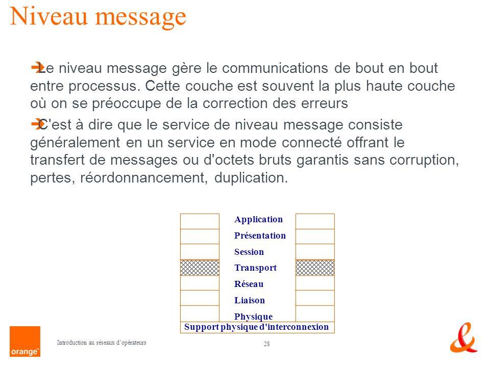 Niveau message