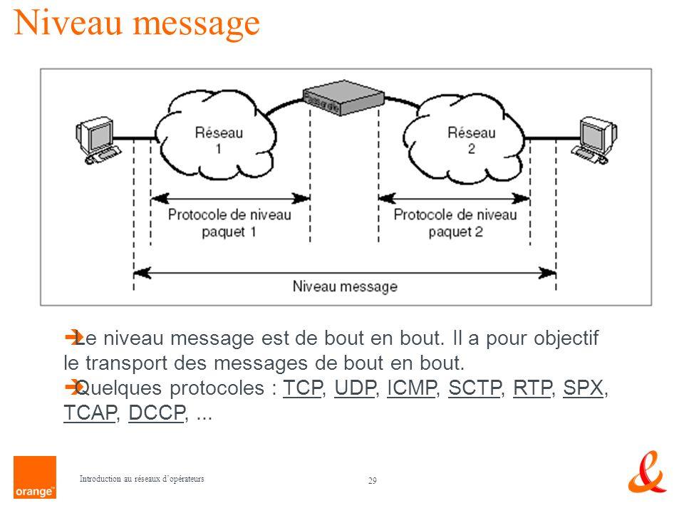 Niveau message Le niveau message est de bout en bout. Il a pour objectif le transport des messages de bout en bout.
