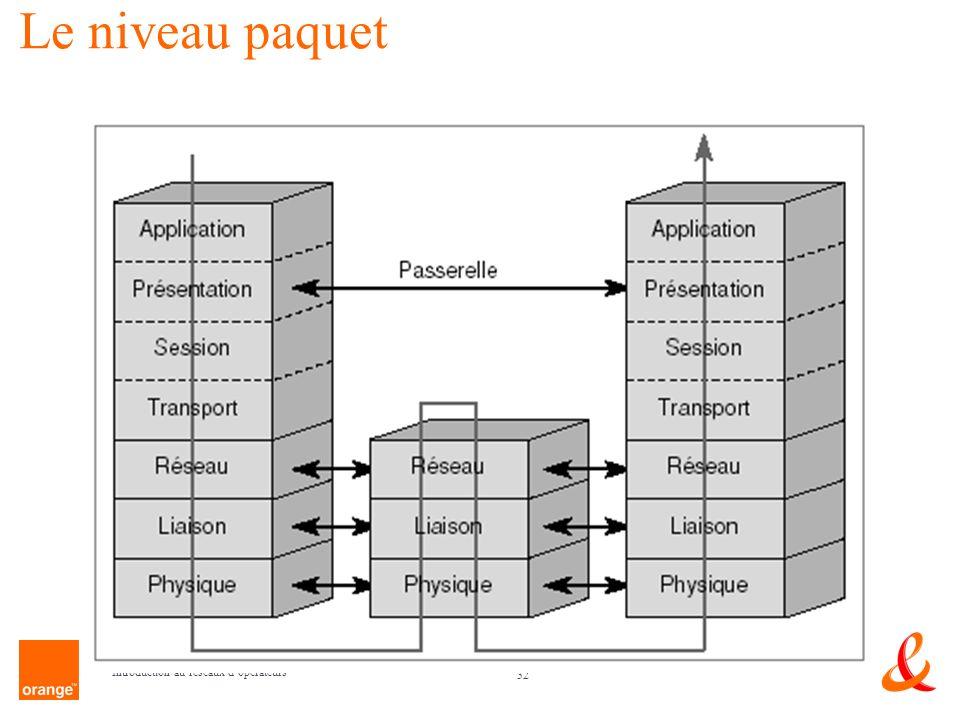 Le niveau paquet Introduction au réseaux d'opérateurs