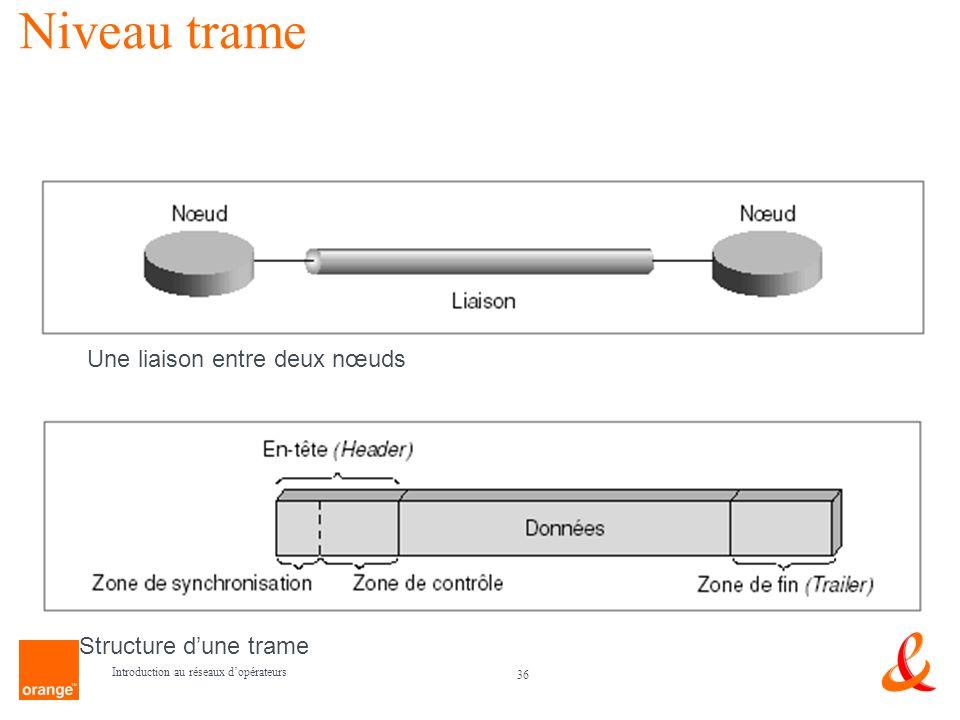 Niveau trame Une liaison entre deux nœuds Structure d'une trame