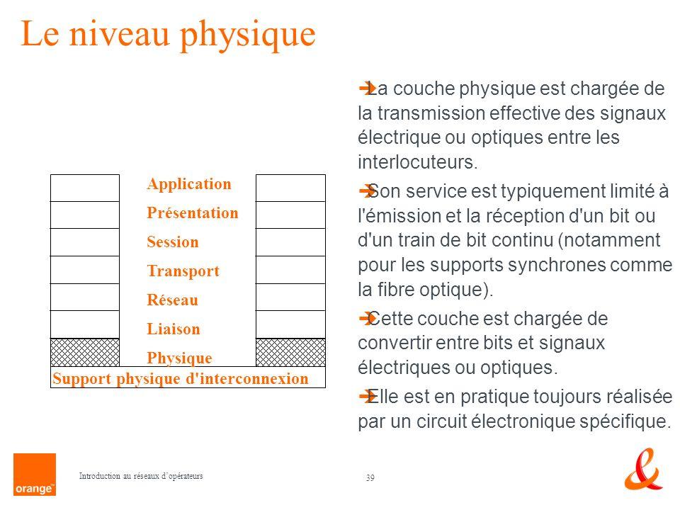 Le niveau physique La couche physique est chargée de la transmission effective des signaux électrique ou optiques entre les interlocuteurs.