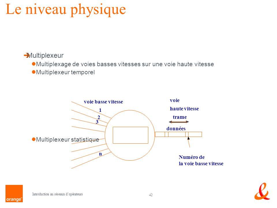Le niveau physique Multiplexeur