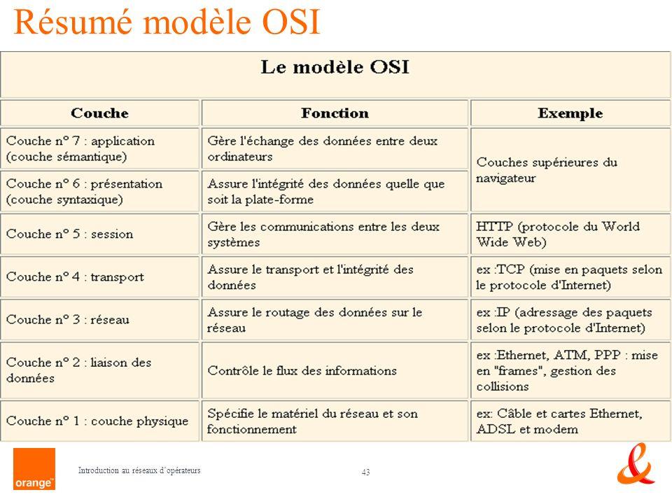 Résumé modèle OSI Introduction au réseaux d'opérateurs