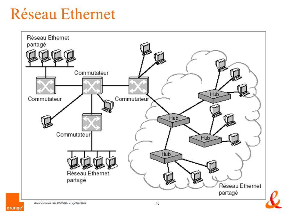 Réseau Ethernet Introduction au réseaux d'opérateurs