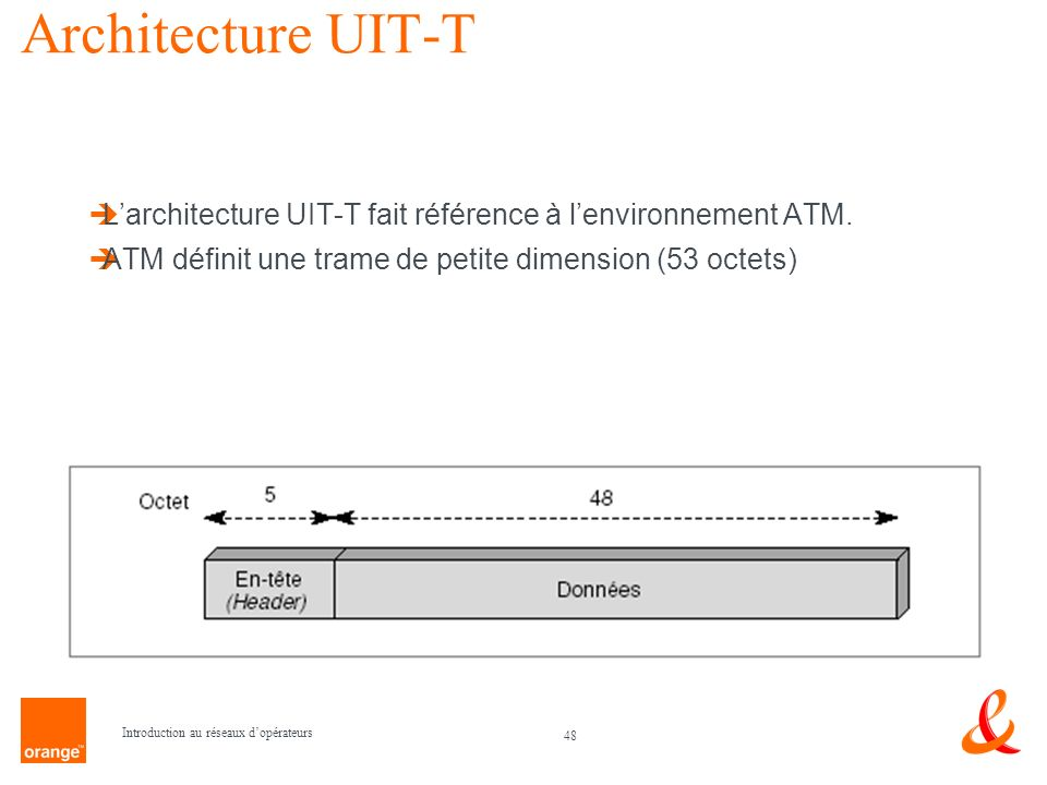 Architecture UIT-T L'architecture UIT-T fait référence à l'environnement ATM. ATM définit une trame de petite dimension (53 octets)