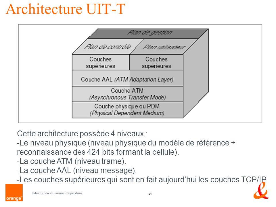 Architecture UIT-T Cette architecture possède 4 niveaux :