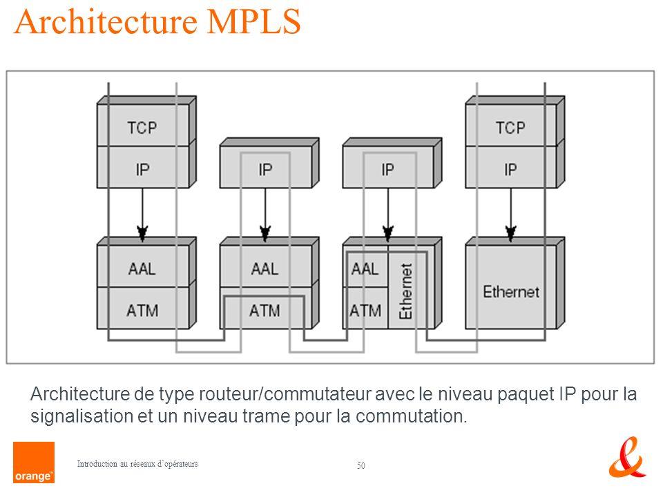Architecture MPLS Architecture de type routeur/commutateur avec le niveau paquet IP pour la. signalisation et un niveau trame pour la commutation.