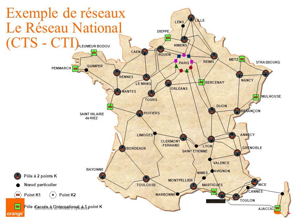 Exemple de réseaux Le Réseau National (CTS - CTI)