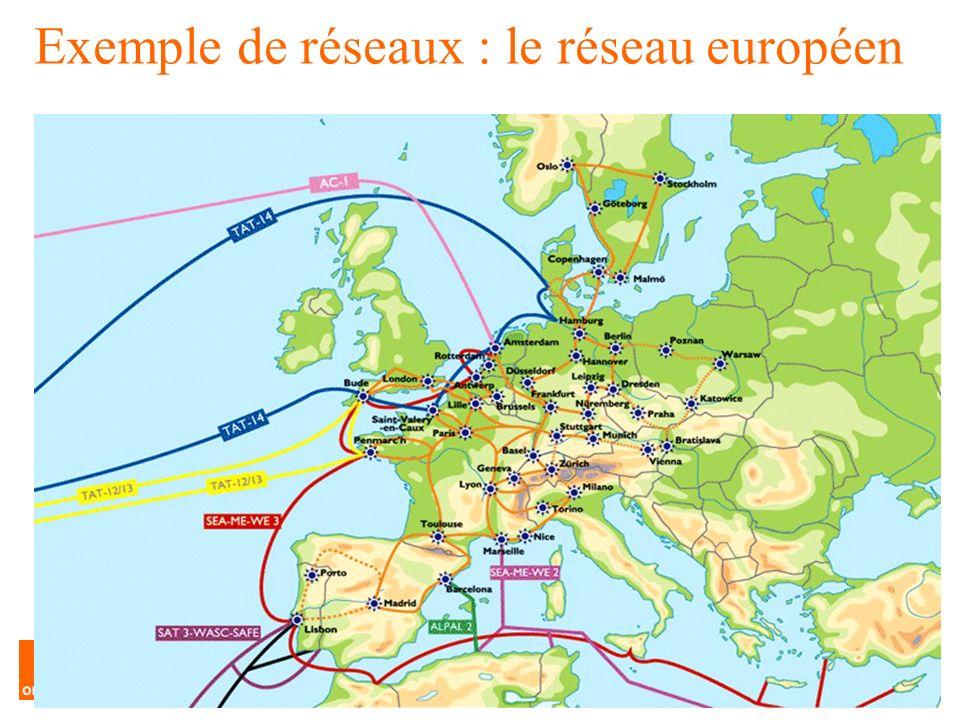 Exemple de réseaux : le réseau européen