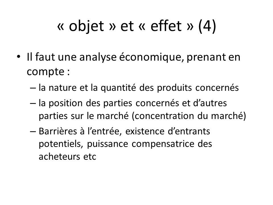« objet » et « effet » (4) Il faut une analyse économique, prenant en compte : la nature et la quantité des produits concernés.