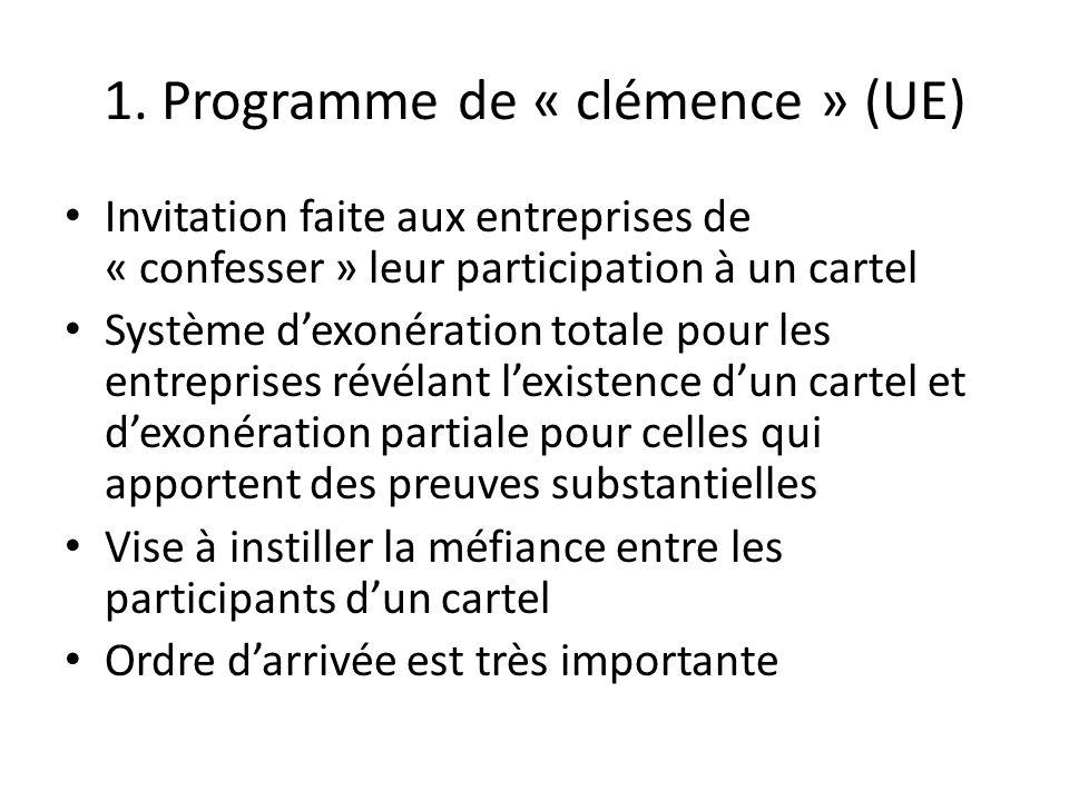 1. Programme de « clémence » (UE)