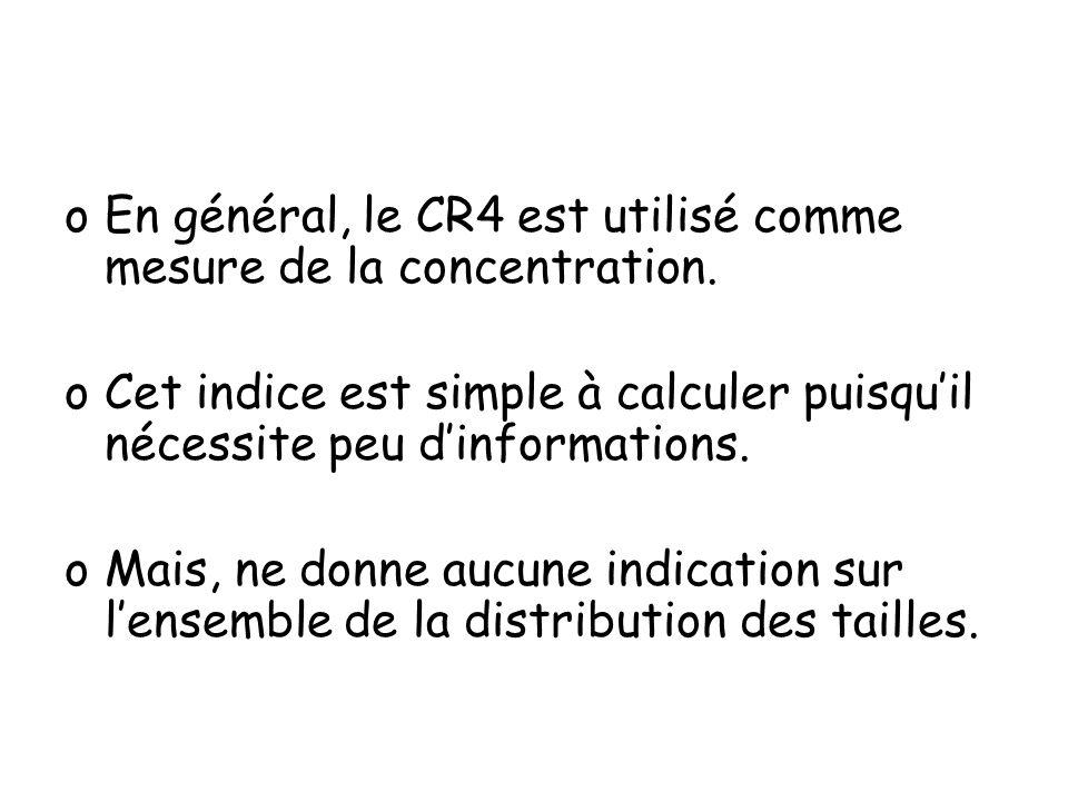 En général, le CR4 est utilisé comme mesure de la concentration.