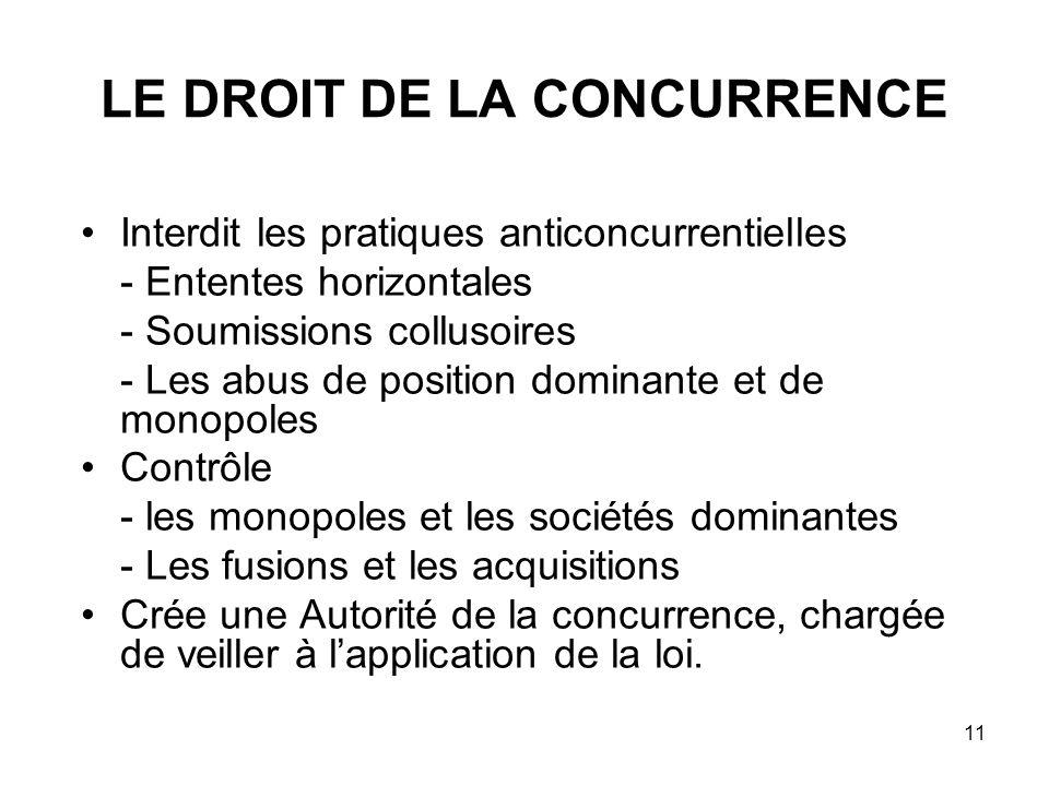 LE DROIT DE LA CONCURRENCE